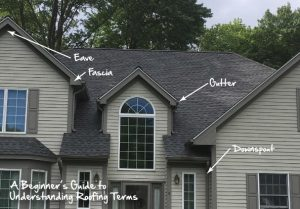 A Beginner's Guide to Understanding Roofing Terms