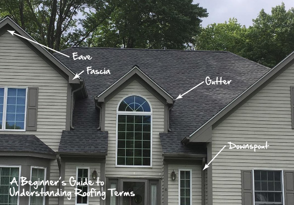guide to common roofing terms - Roof Terms