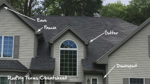 Roofing Terms Cheat Sheet